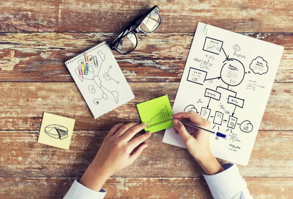 7 Простых шагов, чтобы реализовать свою мечту