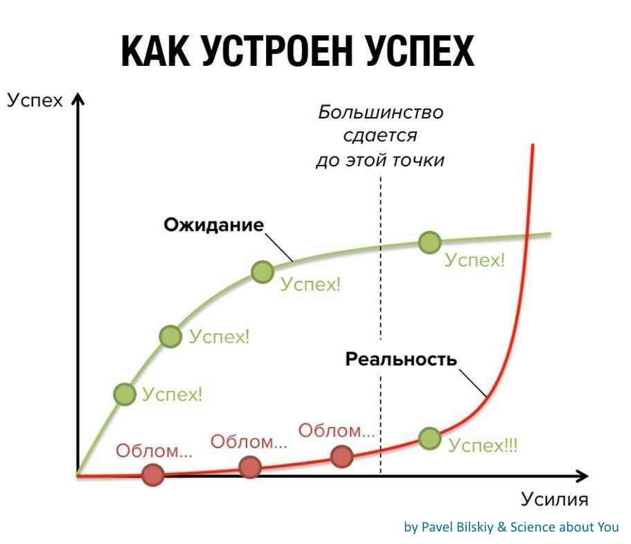 Павел Бильский Тренинг
